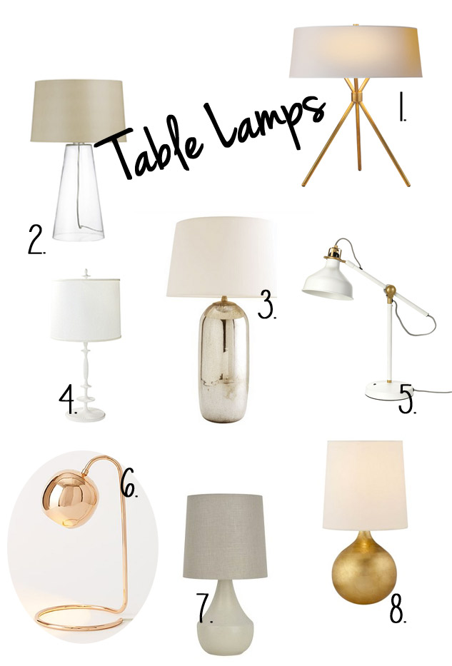The best Lamps