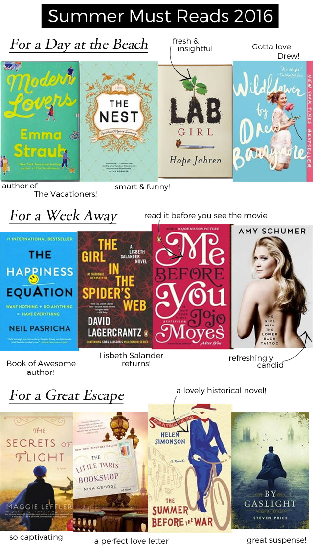 Summer Must Haves: Summer Must Reads 2016