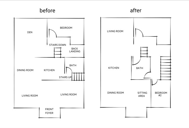 HEIGHTS HOUSE, LAYOUT